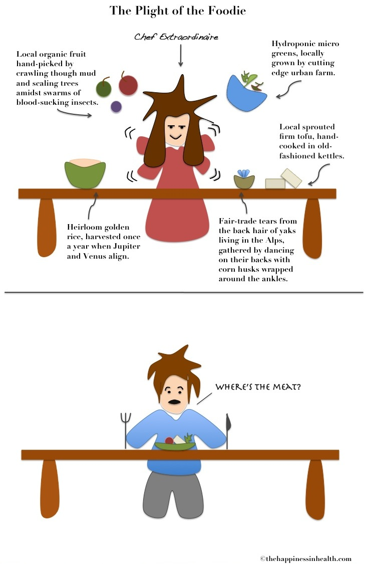 The Plight of the Foodie