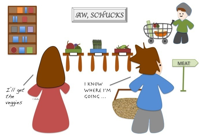The Trouble with Grocery Shopping